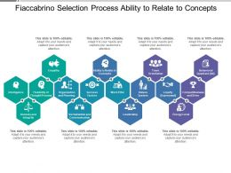 Fiaccabrino Selection Process Ability To Relate To Concepts