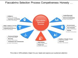 Fiaccabrino Selection Process Competiveness Honesty And Integrity