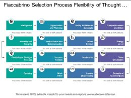Fiaccabrino Selection Process Flexibility Of Thought Process