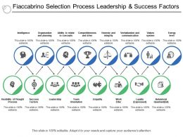 Fiaccabrino Selection Process Leadership And Success Factors