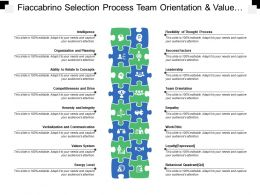 Fiaccabrino Selection Process Team Orientation And Value System