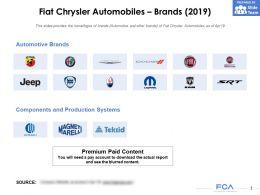 Fiat Chrysler Automobiles Brands 2019