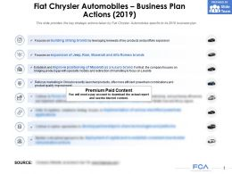 Fiat Chrysler Automobiles Business Plan Actions 2019