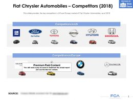 Fiat Chrysler Automobiles Competitors 2018