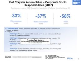 Fiat Chrysler Automobiles Corporate Social Responsibilities 2017