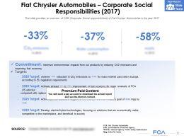 Fiat Chrysler Automobiles Corporate Social Responsibilities 2017