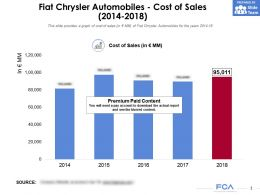 Fiat Chrysler Automobiles Cost Of Sales 2014-2018