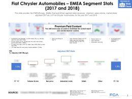 Fiat Chrysler Automobiles EMEA Segment Stats 2017-2018