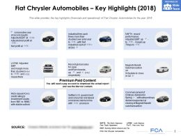 Fiat Chrysler Automobiles Key Highlights 2018