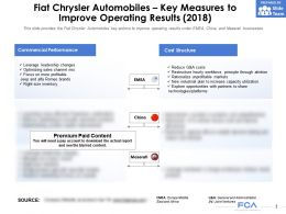 Fiat Chrysler Automobiles Key Measures To Improve Operating Results 2018