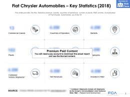 Fiat Chrysler Automobiles Key Statistics 2018