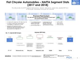 Fiat Chrysler Automobiles NAFTA Segment Stats 2017-2018