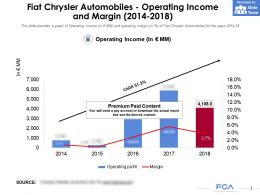 Fiat Chrysler Automobiles Operating Income And Margin 2014-2018