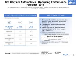 Fiat Chrysler Automobiles Operating Performance Forecast 2019
