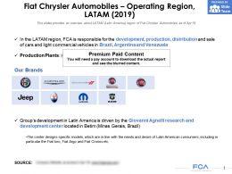 Fiat Chrysler Automobiles Operating Region LATAM 2019
