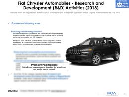 Fiat Chrysler Automobiles Research And Development R And D Activities 2018