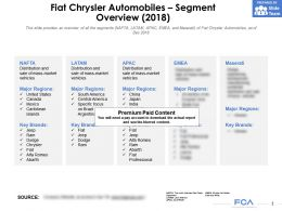 Fiat Chrysler Automobiles Segment Overview 2018