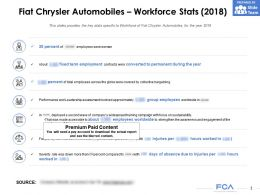Fiat Chrysler Automobiles Workforce Stats 2018