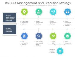 Fibber Roll Out Management And Execution Strategy