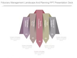 Fiduciary Management Landscape And Planning Ppt Presentation Deck