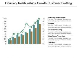 Fiduciary Relationships Growth Customer Profiling Retail Loss Prevention Cpb