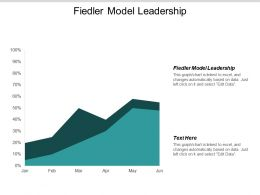 Fiedler Model Leadership Ppt Powerpoint Presentation Outline Show Cpb