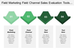 Field Marketing Field Channel Sales Evaluation Tools Method
