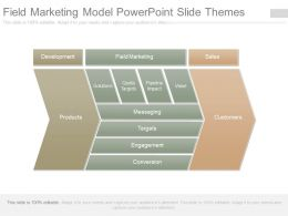 Field Marketing Model Powerpoint Slide Themes