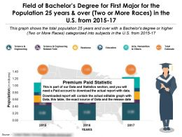 field_of_bachelors_degree_for_first_major_for_25_years_and_over_two_or_more_races_in_us_2015-2017_Slide01