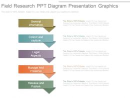 Field Research Ppt Diagram Presentation Graphics