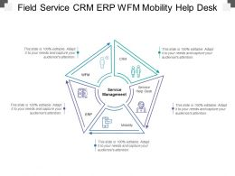 Field Service Crm Erp Wfm Mobility Help Desk