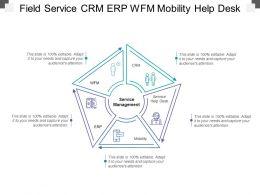 field_service_crm_erp_wfm_mobility_help_desk_Slide01