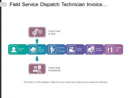Field Service Dispatch Technician Invoice Customer