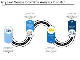 Field Service Downtime Analytics Dispatch Fixes