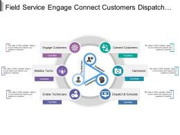 Field Service Engage Connect Customers Dispatch Technicians