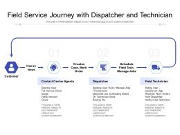 Field Service Journey With Dispatcher And Technician