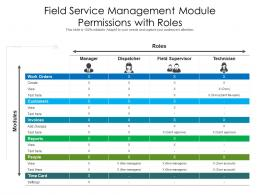 Field Service Management Module Permissions With Roles