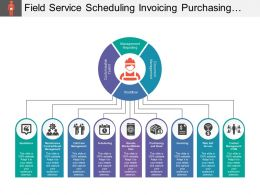 Field Service Scheduling Invoicing Purchasing Workflow