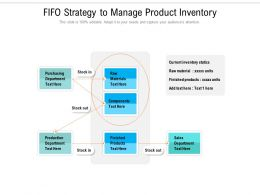 FIFO Strategy To Manage Product Inventory