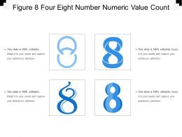Figure 8 Four Eight Number Numeric Value Count