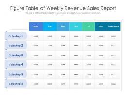 Figure Table Of Weekly Revenue Sales Report