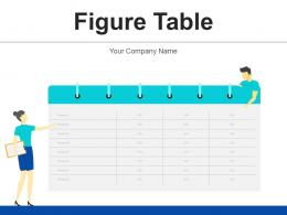 Figure Table Profitability Investments Revenue Representing Companies Product
