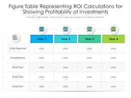 Figure Table Representing ROI Calculations For Showing Profitability Of Investments