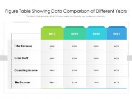 Figure Table Showing Data Comparison Of Different Years