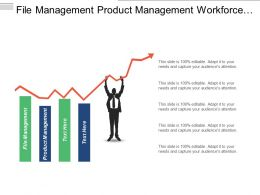 File Management Product Management Workforce Investment Promotion Campaign Cpb