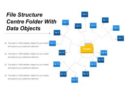 File Structure Centre Folder With Data Objects