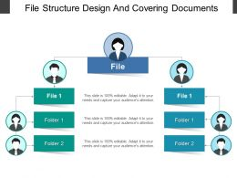 File Structure Design And Covering Documents