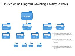 File Structure Diagram Covering Folders Arrows