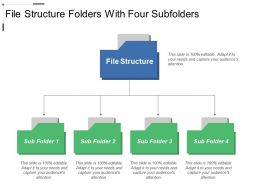 File Structure Folders With Four Subfolders