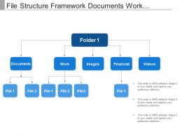 File Structure Framework Documents Work Images Financial